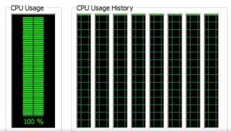 Cara Mengatasi Cpu Usage 100 Indosoft Software Tutorial