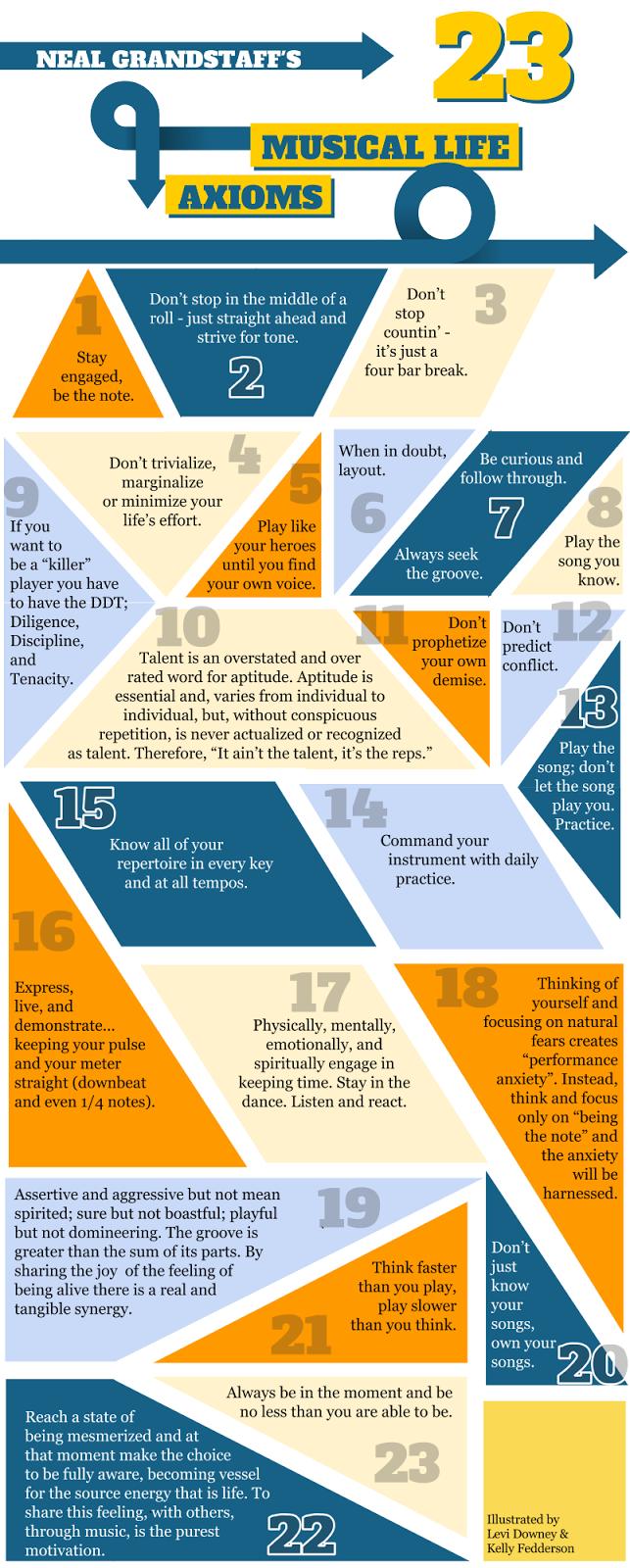 Neal Grandstaff's 23 Axioms