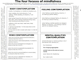 """Maha-satipatthana Sutta:The four foundations (focuses) mindfulness"