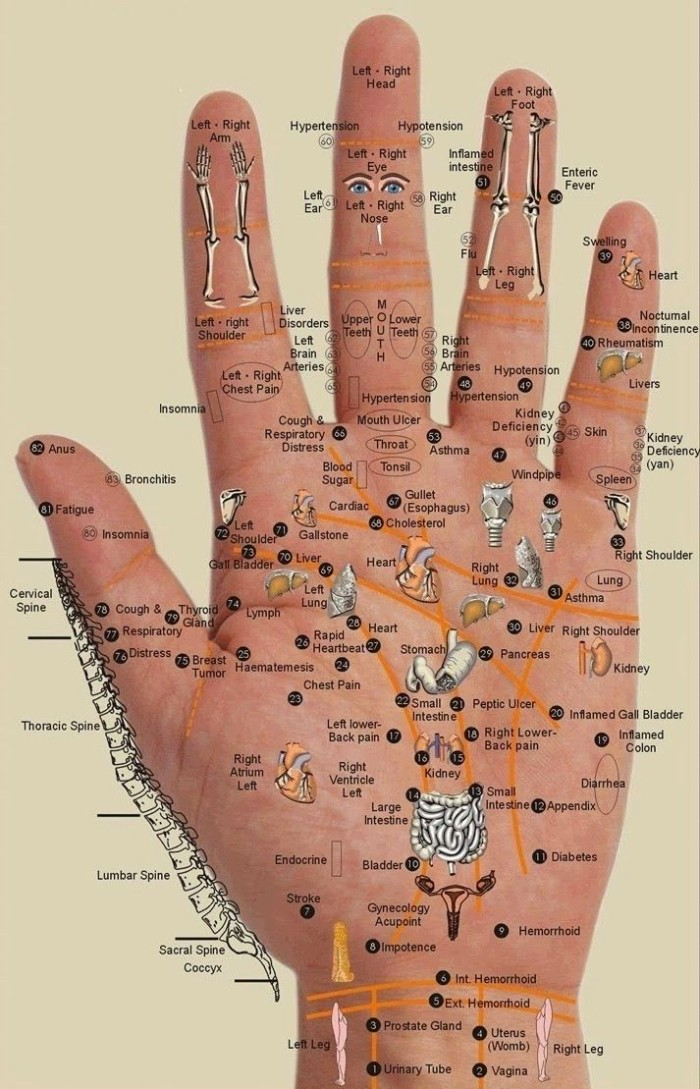 palm reflexology to get rid of body pain