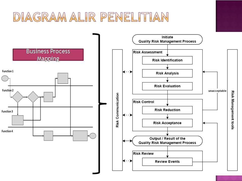 Bab iii metodologi penelitian metpen kelas b anantamurti ph diposting 15th may 2013 oleh ananta hapsari ccuart Gallery