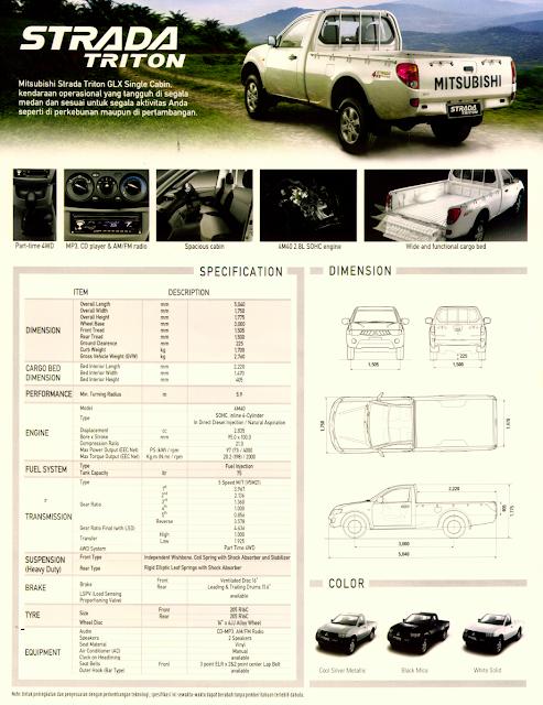 Spesifikasi Strada Triton Single Cabin