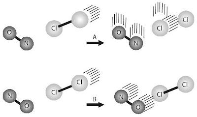 Model representasi orientasi tumbukan.