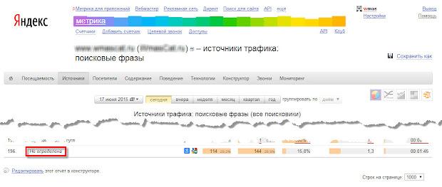 поисковая фраза не определена в яндекс метрика