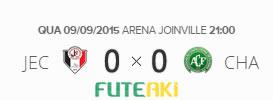 O placar de Joinville 0x0 Chapecoense pela 24ª rodada do Brasileirão 2015