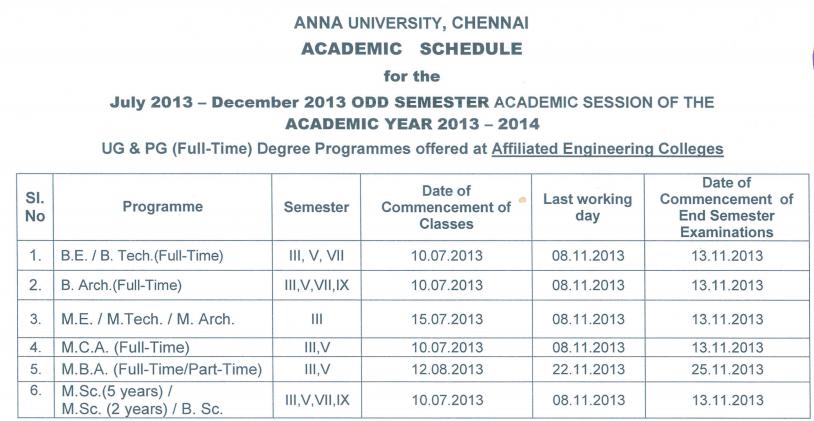 College reopening date anna university affiliated colleges for 5th sem time table 2014