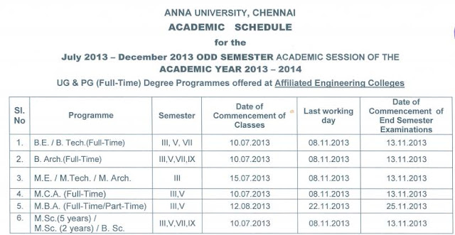 College Reopening Date Anna University Affiliated Colleges July 2013 - December 2013