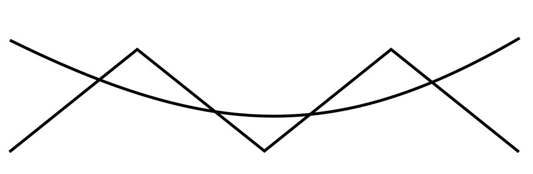 El cruce /