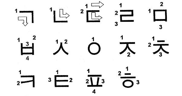 корейский словарь с транскрипцией и с написанием