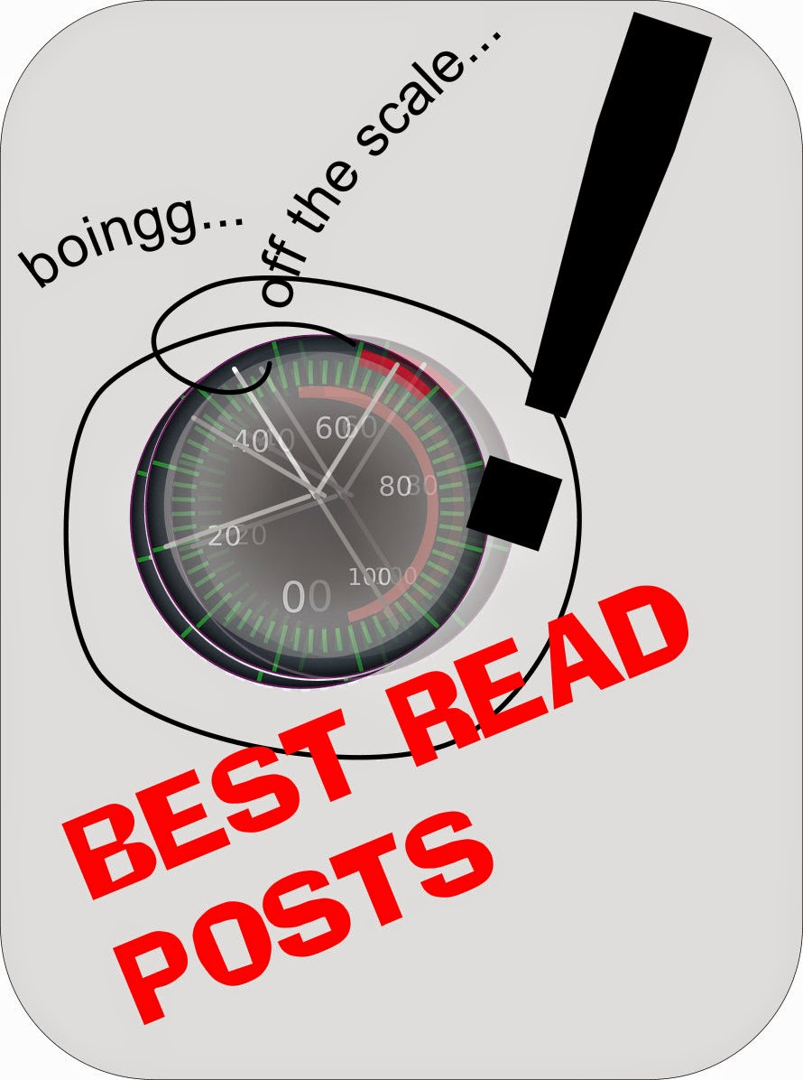Best Read Posts