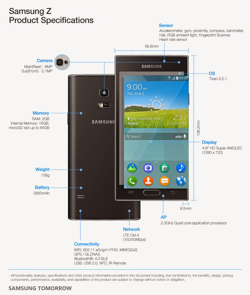 Samsung Z product specifications