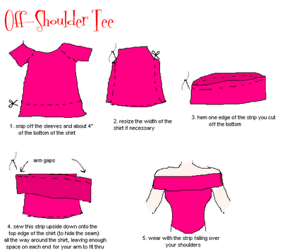 El blog de mariestrella customizar camisetas 2 for Things to make out of a loved one s clothing