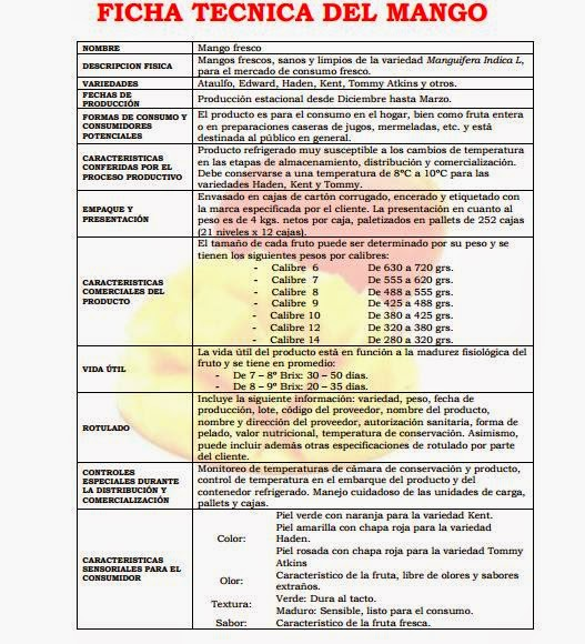 Ficha T 201 Cnica Del Producto Exoticos Mangos Del Peru Para