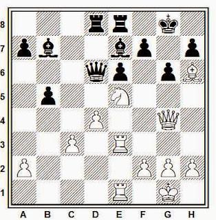 Posición de la partida de ajedrez Mujina - Pavlenko (URSS, 1966)