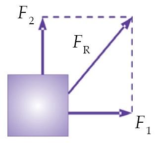Hukum newton berat gaya normal tegangan tali gaya gesekan dua buah gaya masing masing 100 n bekerja pada benda 50 kg ccuart Image collections