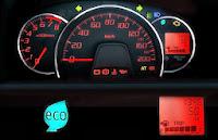 speedometer daihatsu ayla