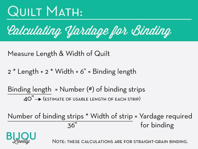 Bijou Lovely: Quilting Basics: Making Straight-Grain Binding : binding width for quilts - Adamdwight.com