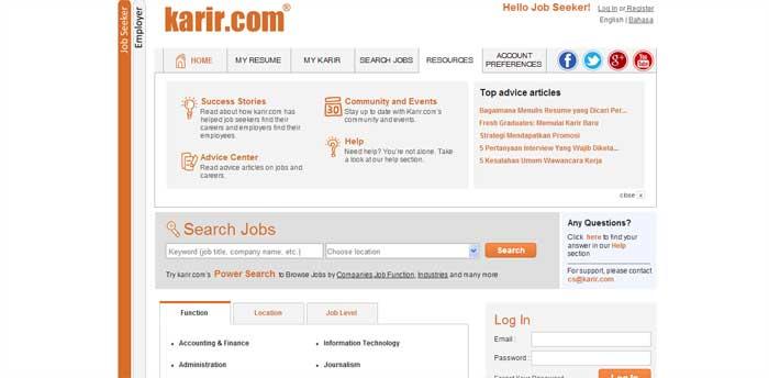 Situs Lowongan Kerja Karir