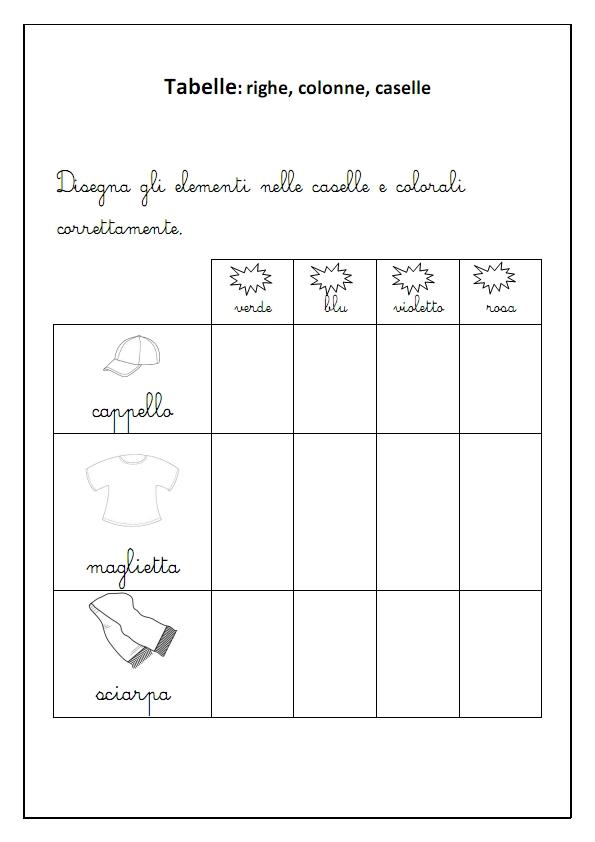 Favoloso Scuola di pensiero: Tabelle e prodotto cartesiano: schede didattiche BL75