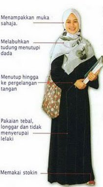 .::Aurat Wanita::.