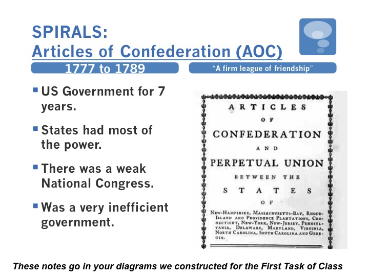 an analysis of the role of the articles of confederation in the american political history The united states has operated under two constitutions the first, the articles of  confederation, was in effect from march 1, 1781, when maryland ratified it.