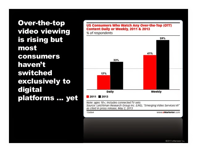 Video usage and how this can change digital ecosystem