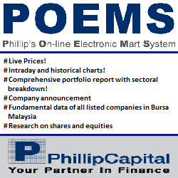 Philip's On-line Electronic Mart System