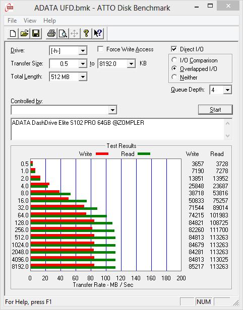 ATTO Disk Benchmark ADATA Dashdrive S102 Pro
