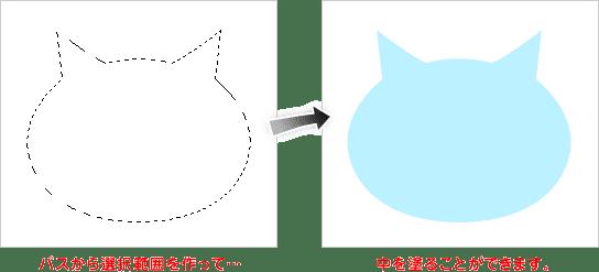 GIMP2の使い方 | パスツールの特徴③