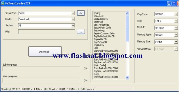 Flashsat: Comment mettre à jour le logiciel pour AVATAR-2 dongle