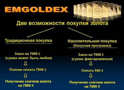 EMGoldex пирамида? Продолжаю рассказ о компании