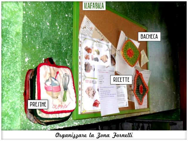 Cucina: Organizzare la Zona Cottura - Cappa