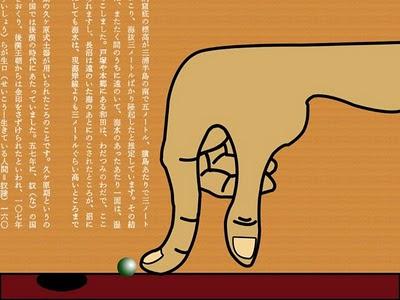 Finger 11