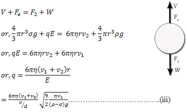 equation n e field integral spatially varying magnetic field sepElectric Field Equation K
