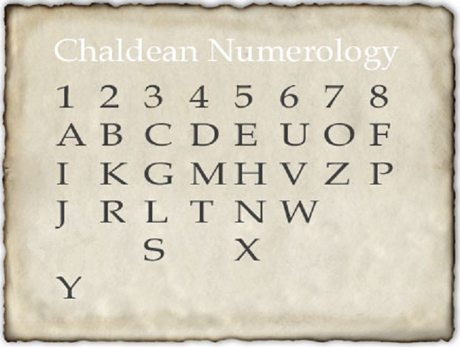 Numerology number 26 meaning image 5