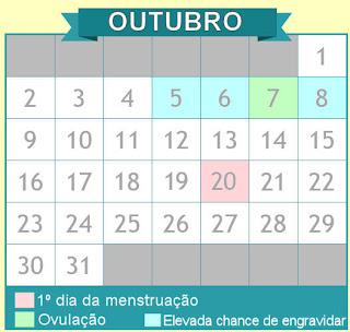 Calendário do dia fértil