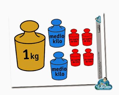 Recursos primaria imprimible de pesas para explicar los for Un cuarto de kilo