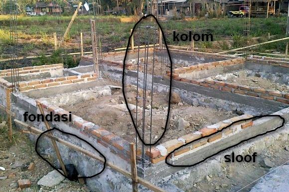 cara membangun rumah sendiri