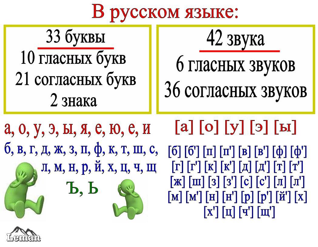 диктанты с знаком 5 класс