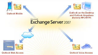 Hosted Exchange Server