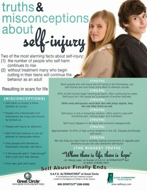 For High School Counselors Self Injury Resources for the Clueless – Self Harm Worksheets