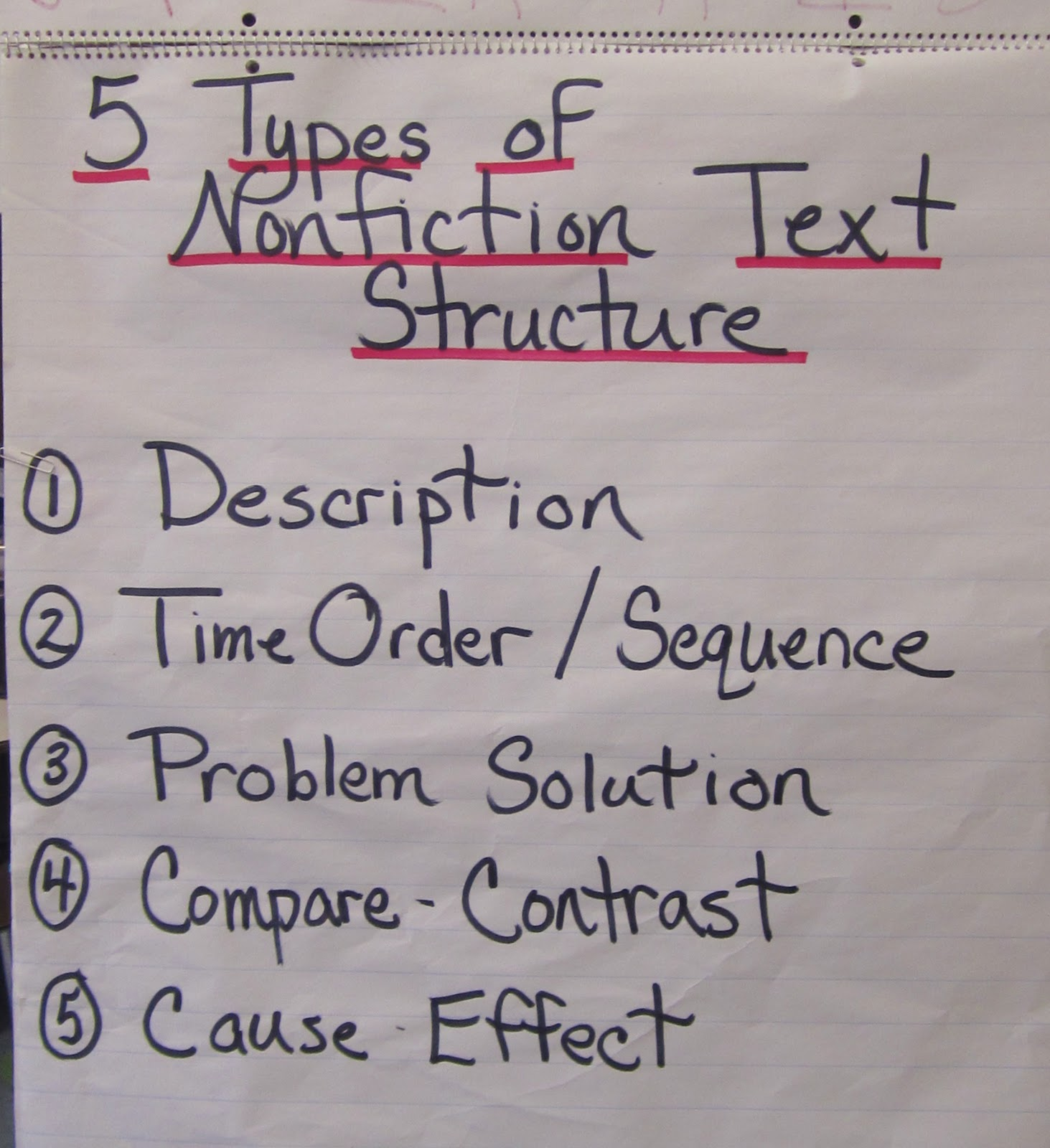 5 Types Of Text Structure