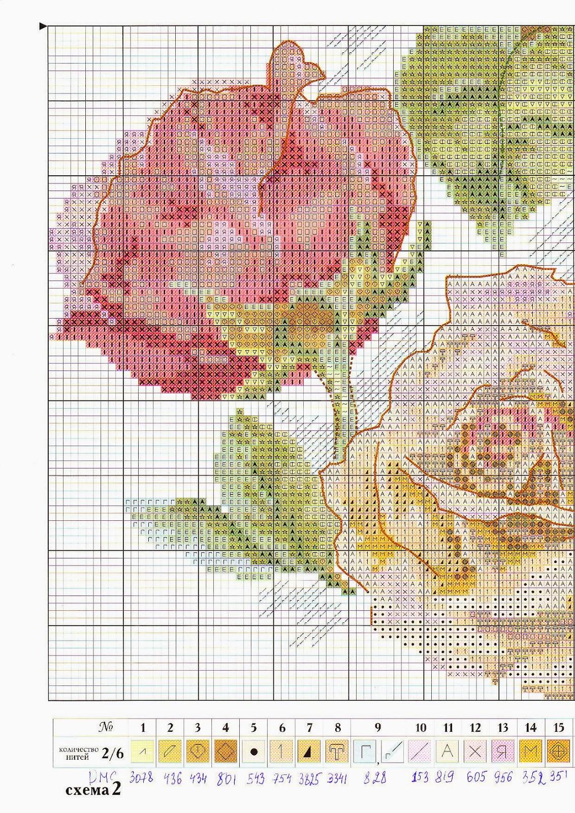 Вышивка фея розового сада