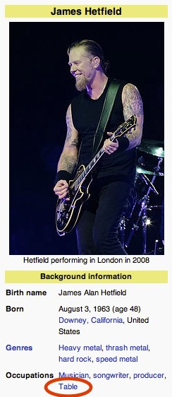 James Hetfield, wiki, table, meme, funny, metallica, wallpaper