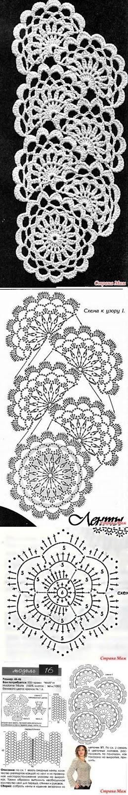 wzor motywu do bluzki szydelkiem