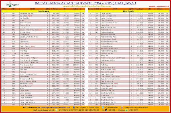daftar harga arisan tulipware 2014-2015 luar jawa
