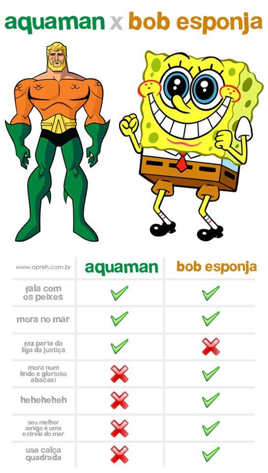 bob esponja, aquaman, comparativo
