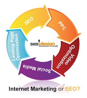 seo+and+internet+marketing