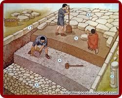 Construcción de una calzada romana.
