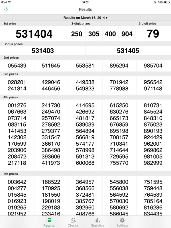 4 digit md lottery numbers